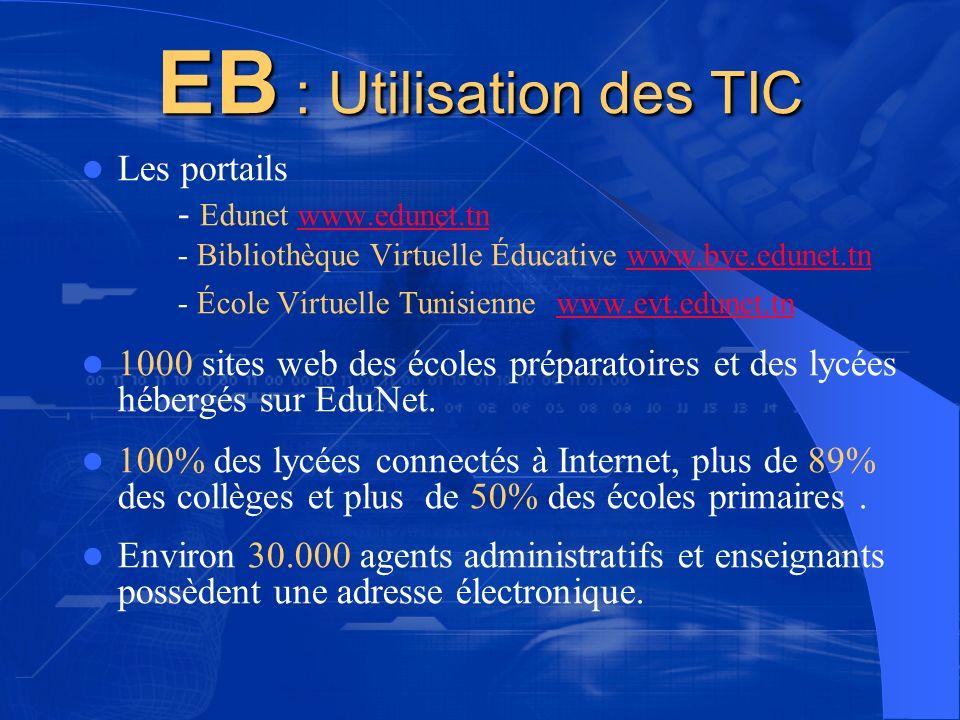 EB : Utilisation des TIC
