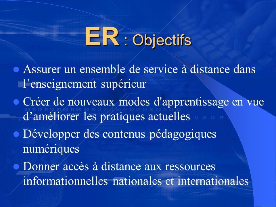 ER : Objectifs Assurer un ensemble de service à distance dans l'enseignement supérieur.