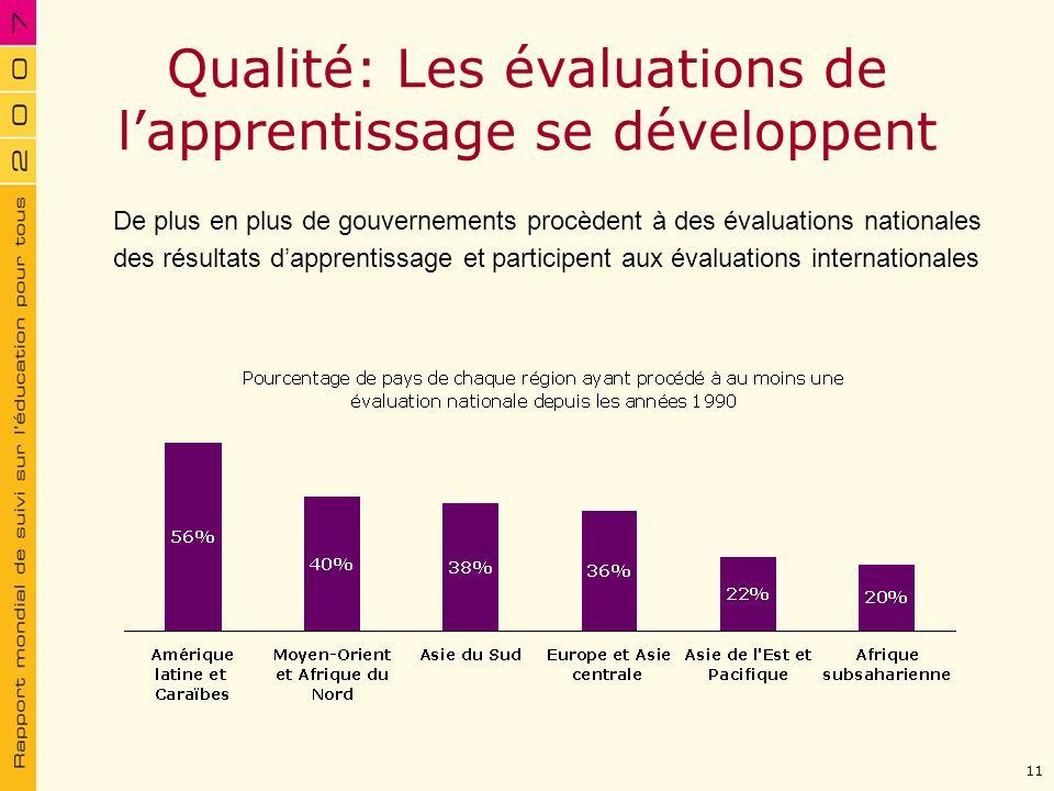 Qualité: Les évaluations de l'apprentissage se développent