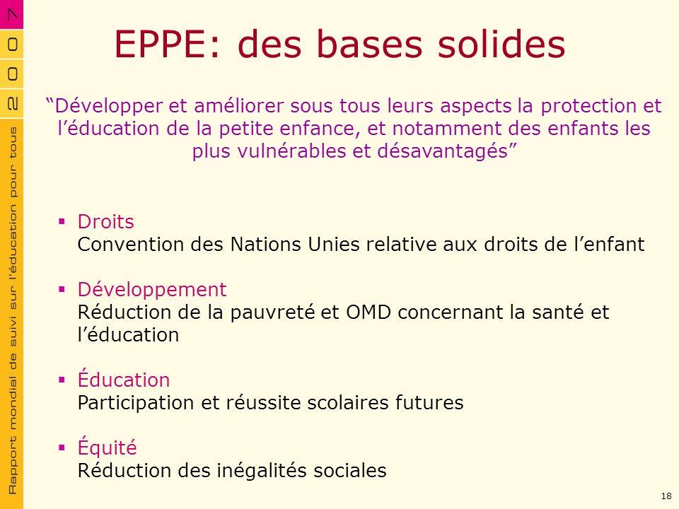 EPPE: des bases solides