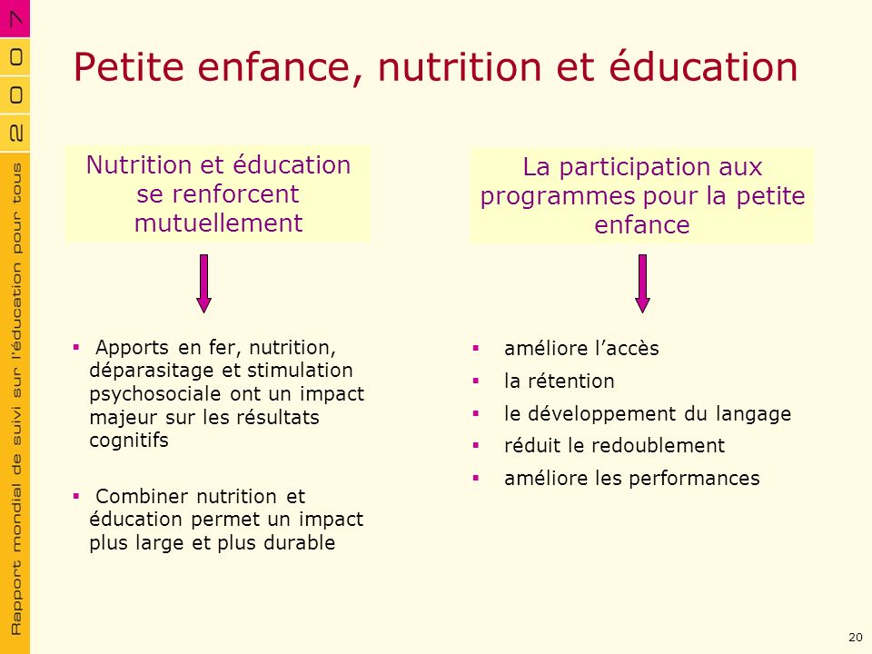 Petite enfance, nutrition et éducation
