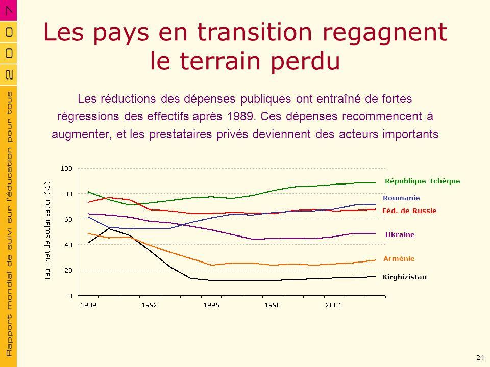 Les pays en transition regagnent le terrain perdu