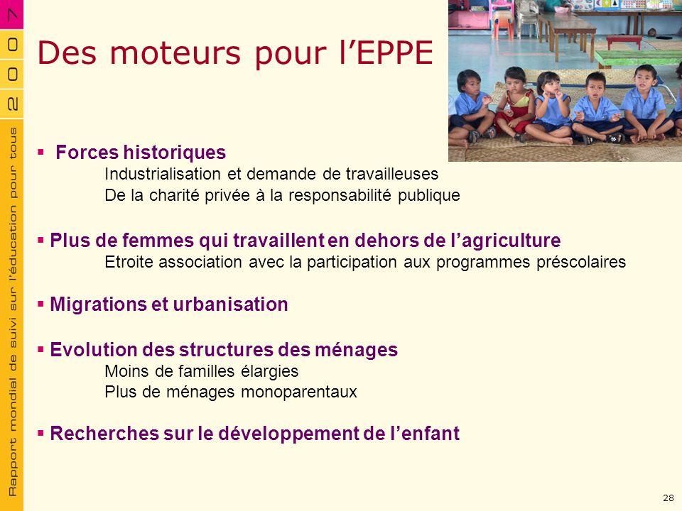 Des moteurs pour l'EPPE