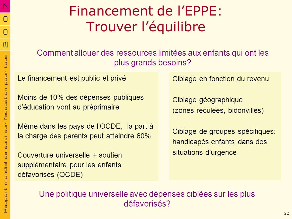 Financement de l'EPPE: Trouver l'équilibre