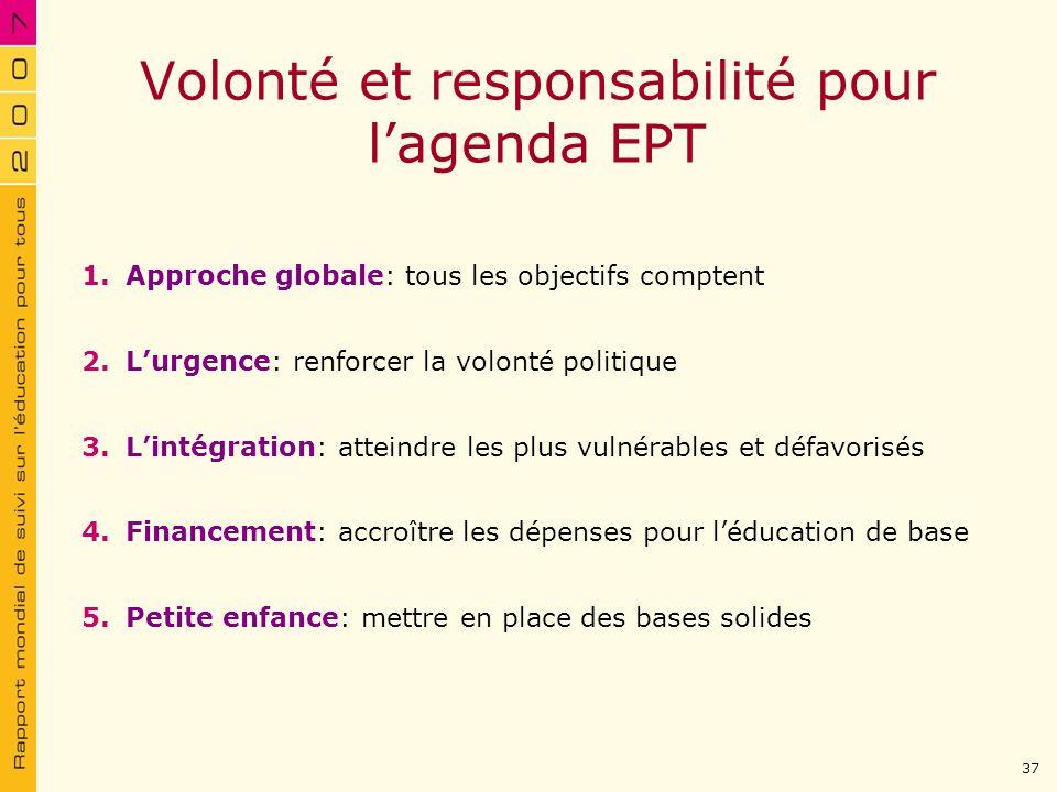 Volonté et responsabilité pour l'agenda EPT
