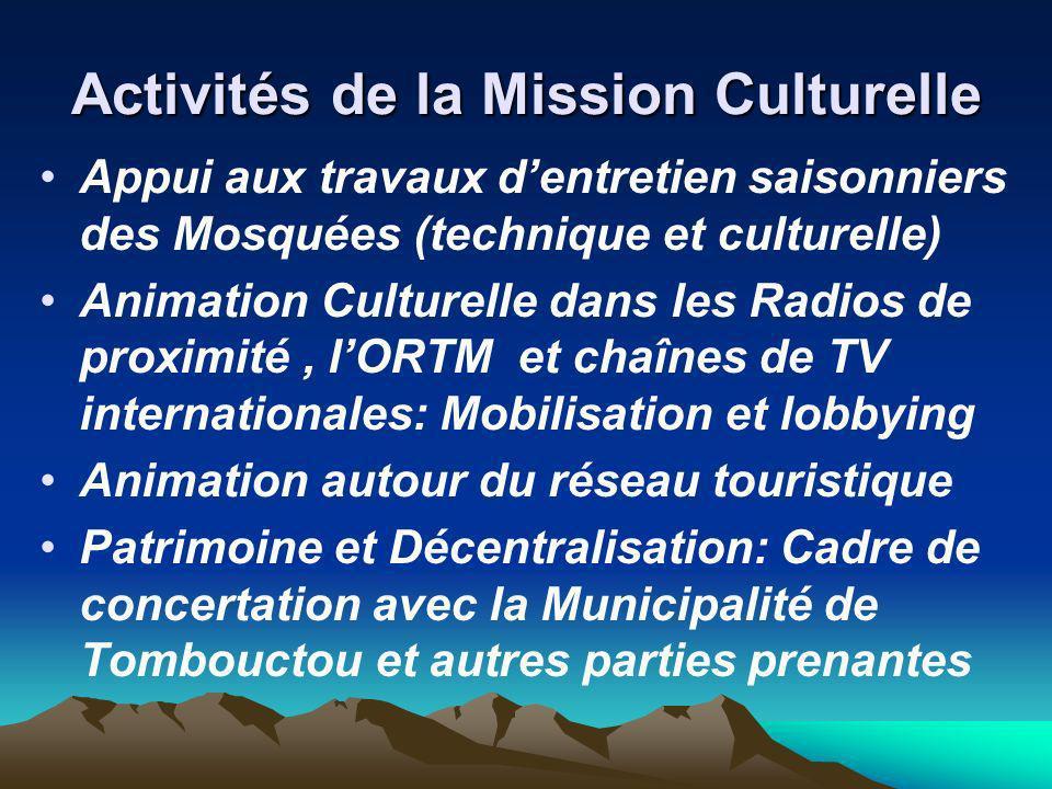 Activités de la Mission Culturelle