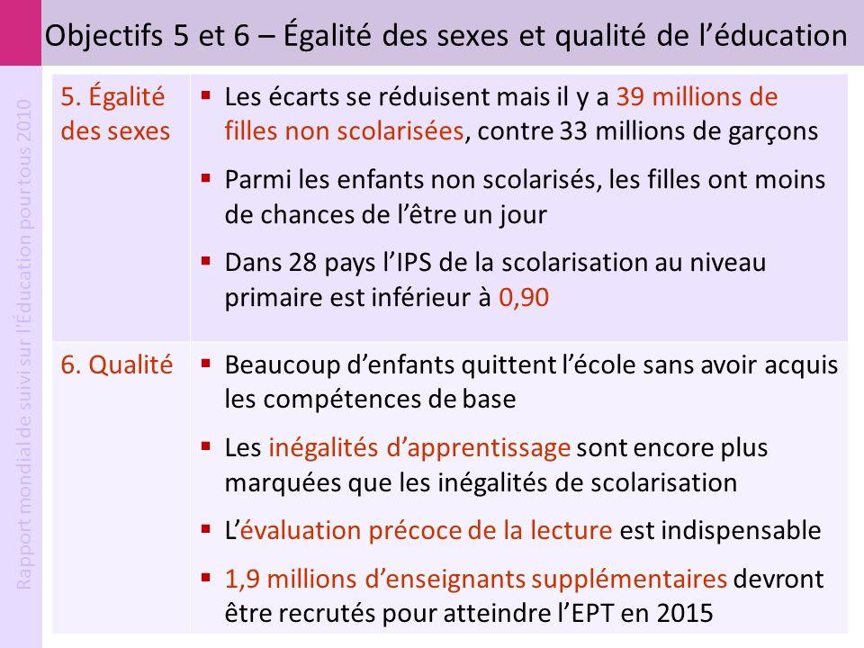 Objectifs 5 et 6 – Égalité des sexes et qualité de l'éducation