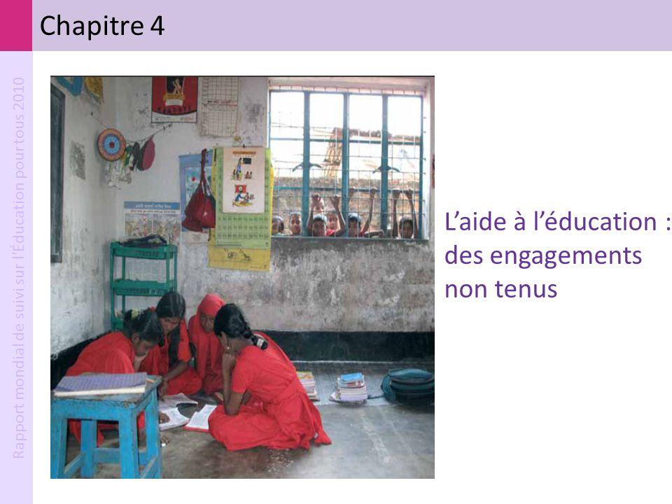 Chapitre 4 L'aide à l'éducation : des engagements non tenus