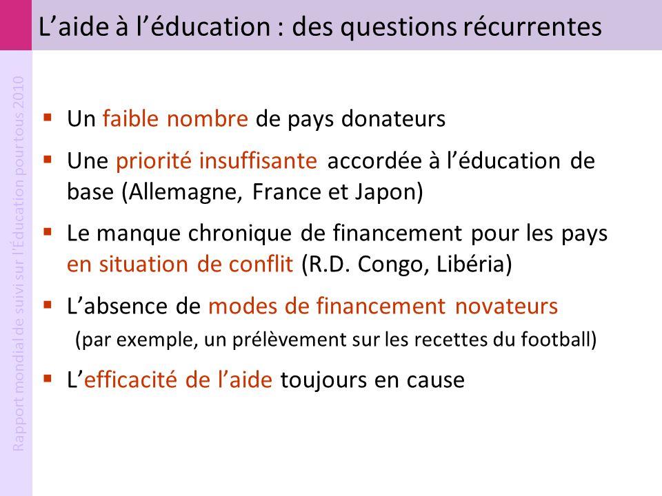 L'aide à l'éducation : des questions récurrentes