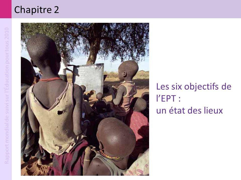 Chapitre 2 Les six objectifs de l'EPT : un état des lieux