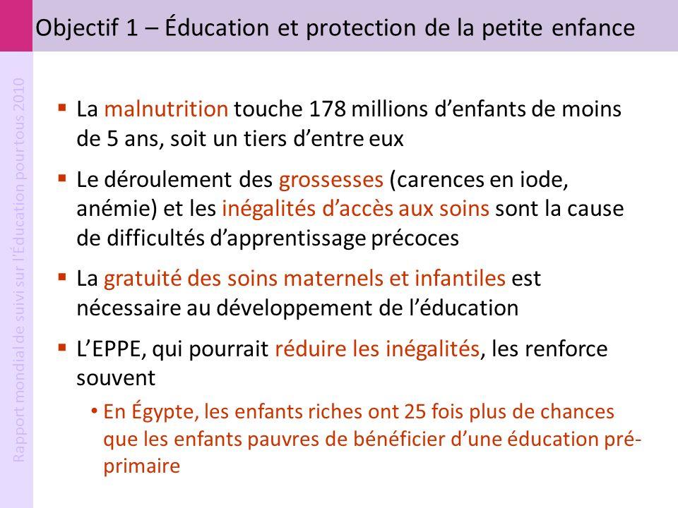 Objectif 1 – Éducation et protection de la petite enfance