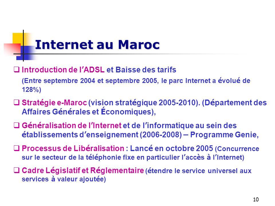 Internet au MarocIntroduction de l'ADSL et Baisse des tarifs. (Entre septembre 2004 et septembre 2005, le parc Internet a évolué de 128%)
