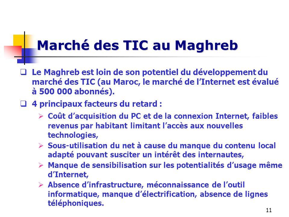 Marché des TIC au Maghreb