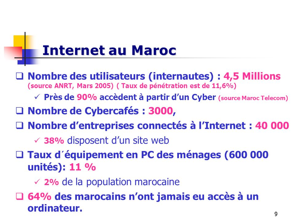 Internet au MarocNombre des utilisateurs (internautes) : 4,5 Millions (source ANRT, Mars 2005) ( Taux de pénétration est de 11,6%)