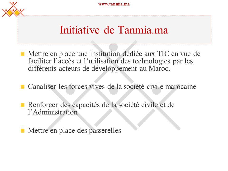 Initiative de Tanmia.ma
