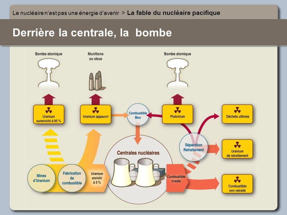 Derrière la centrale, la bombe