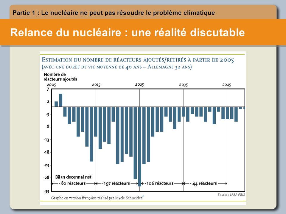 Relance du nucléaire : une réalité discutable