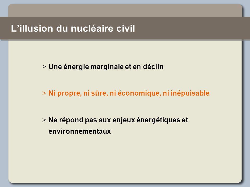 L'illusion du nucléaire civil