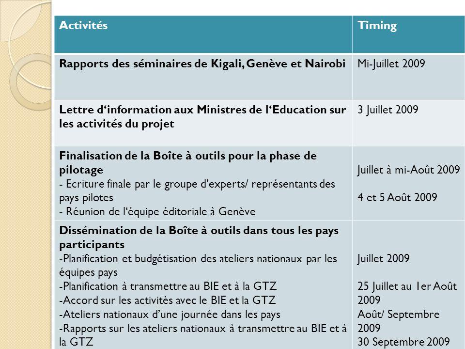 Activités Timing. Rapports des séminaires de Kigali, Genève et Nairobi. Mi-Juillet 2009.