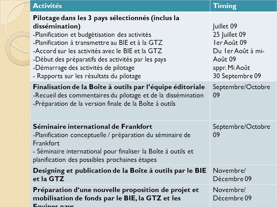 Activités Timing. Pilotage dans les 3 pays sélectionnés (inclus la dissémination) Planification et budgétisation des activités.