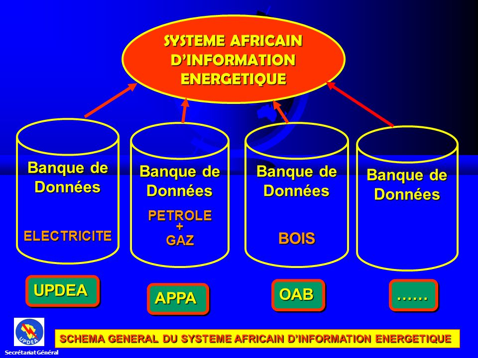 SYSTEME AFRICAIN D'INFORMATION ENERGETIQUE