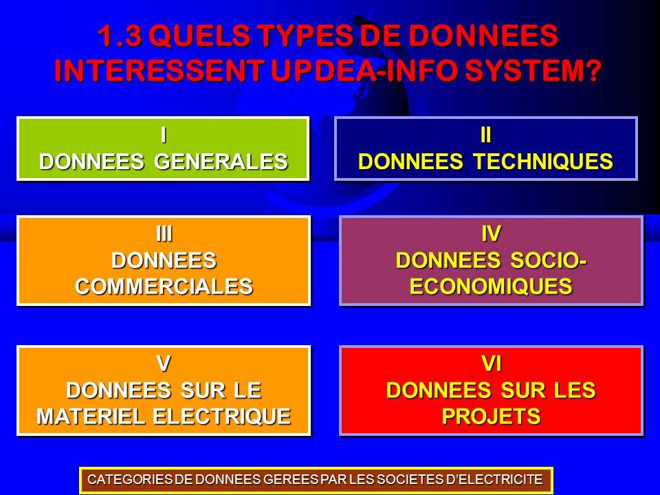 1.3 QUELS TYPES DE DONNEES INTERESSENT UPDEA-INFO SYSTEM