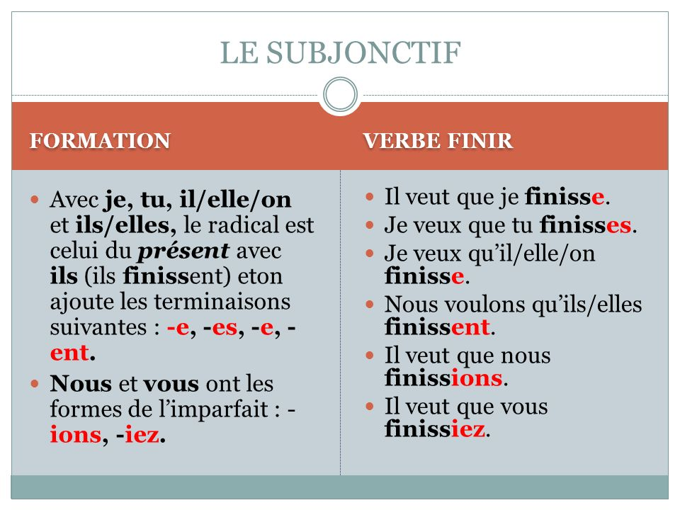 LE SUBJONCTIF FORMATION. VERBE FINIR.