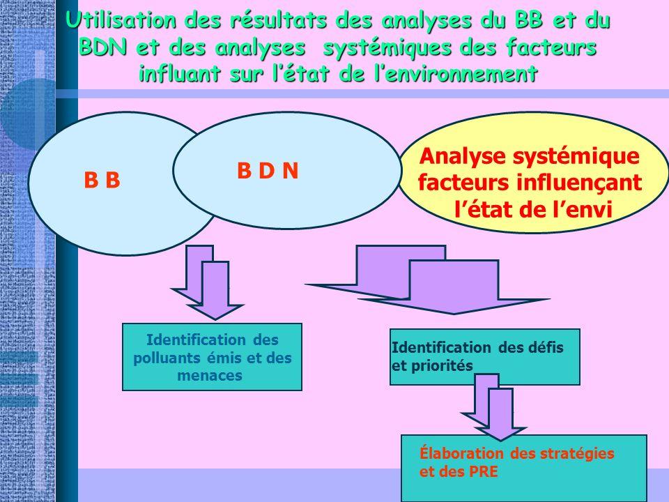 Utilisation des résultats des analyses du BB et du BDN et des analyses systémiques des facteurs influant sur l'état de l'environnement