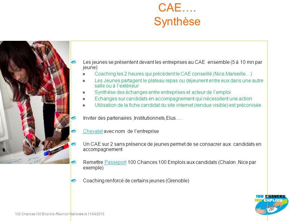 CAE…. Synthèse Les jeunes se présentent devant les entreprises au CAE ensemble (5 à 10 mn par jeune)