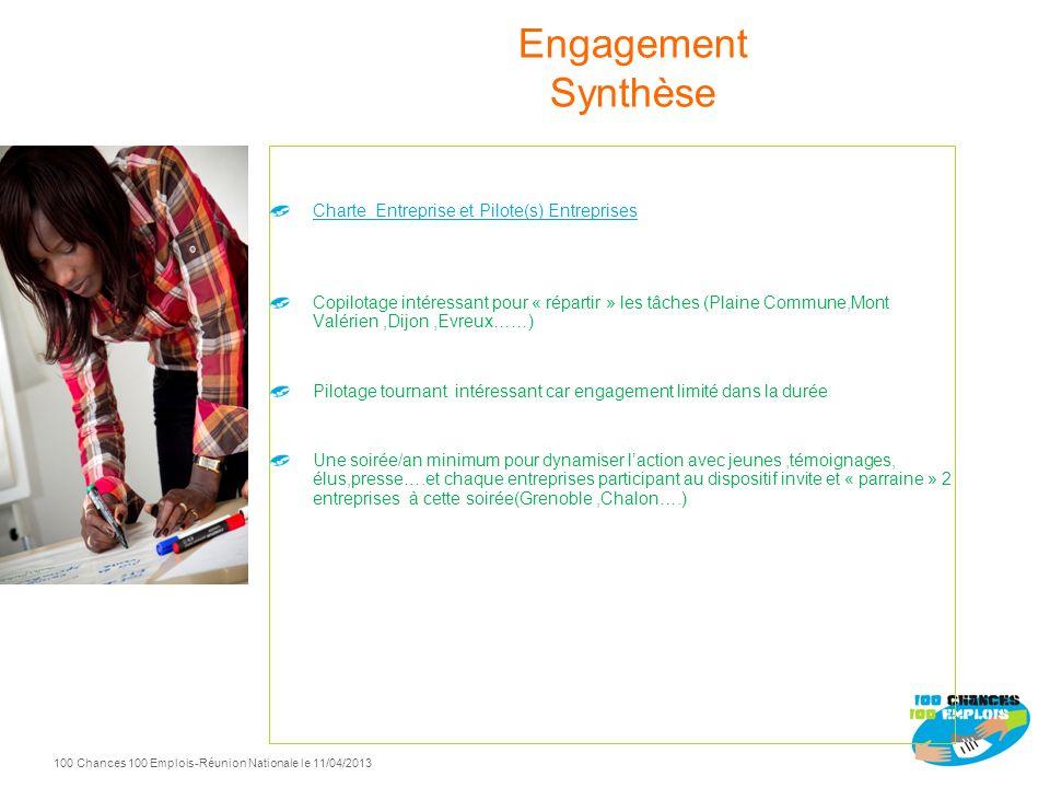 Engagement Synthèse Charte Entreprise et Pilote(s) Entreprises