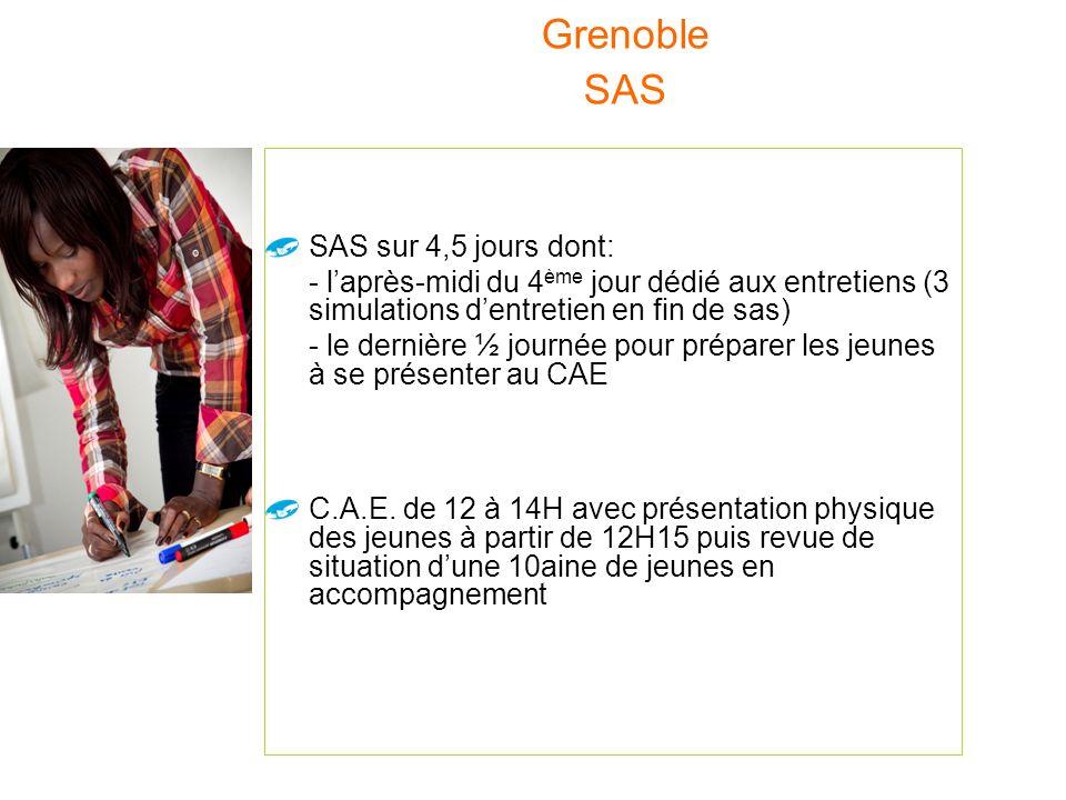 Grenoble SAS SAS sur 4,5 jours dont: