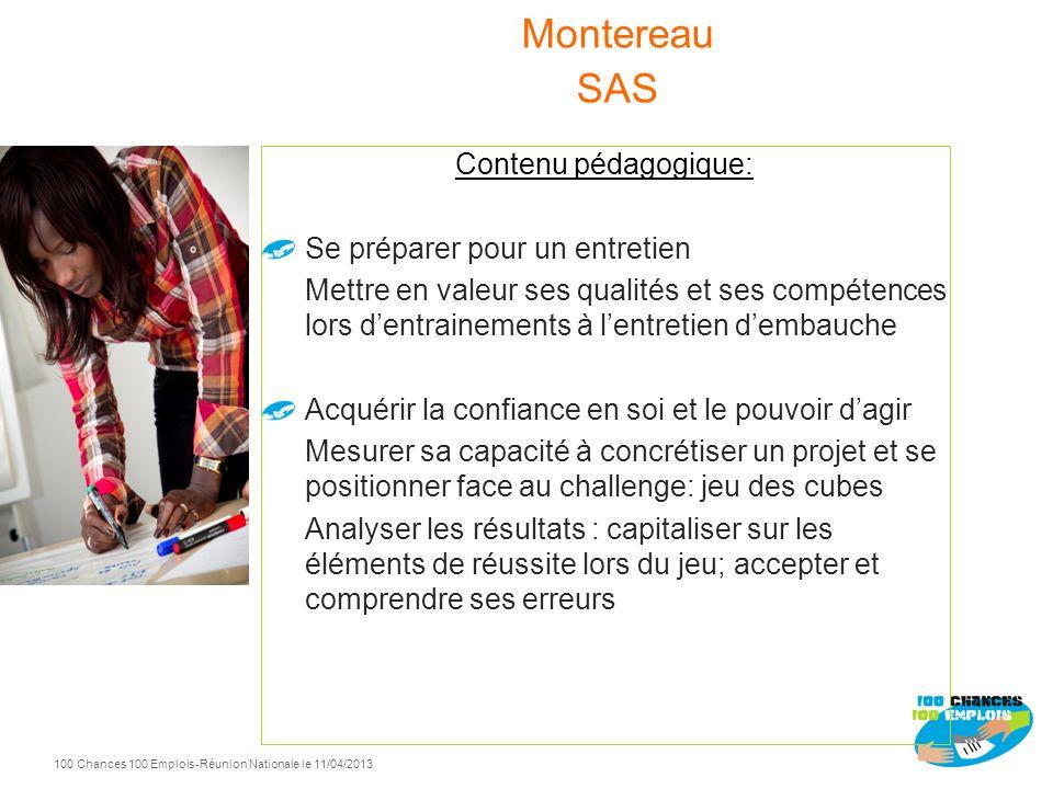 Montereau SAS Contenu pédagogique: Se préparer pour un entretien