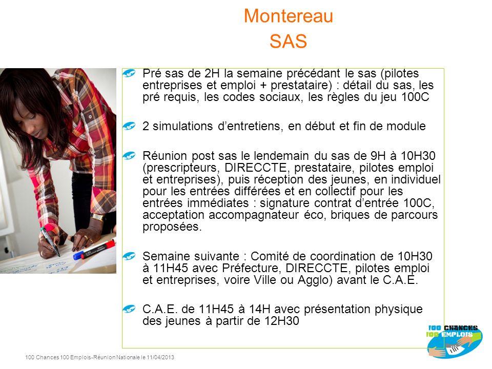 Montereau SAS