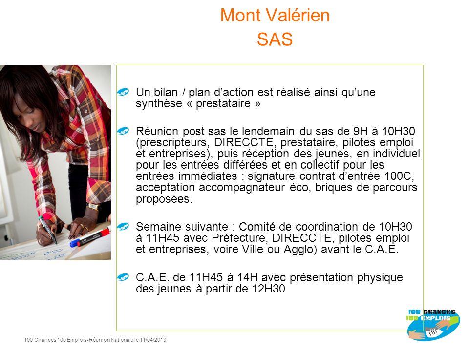 Mont Valérien SAS Un bilan / plan d'action est réalisé ainsi qu'une synthèse « prestataire »