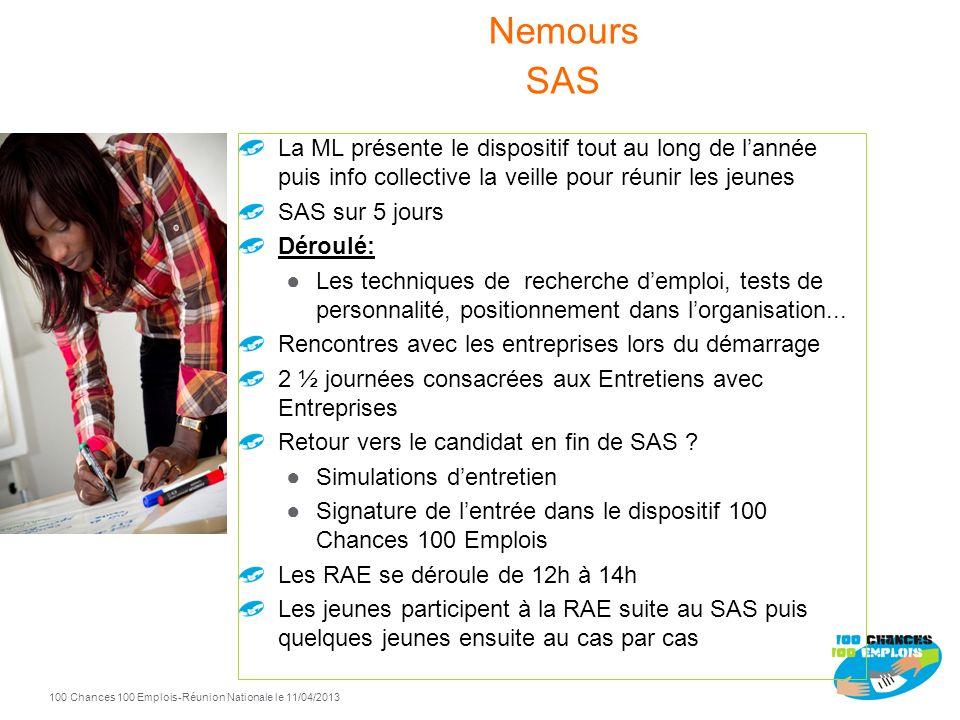 Nemours SASLa ML présente le dispositif tout au long de l'année puis info collective la veille pour réunir les jeunes.