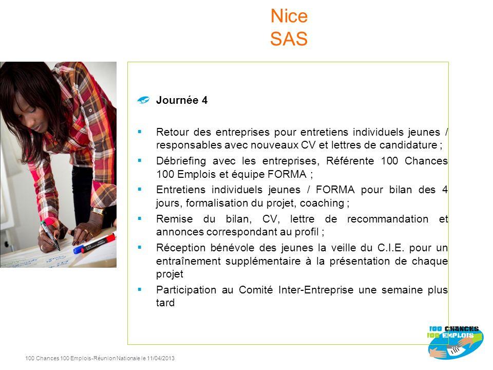 Nice SAS Journée 4. Retour des entreprises pour entretiens individuels jeunes / responsables avec nouveaux CV et lettres de candidature ;