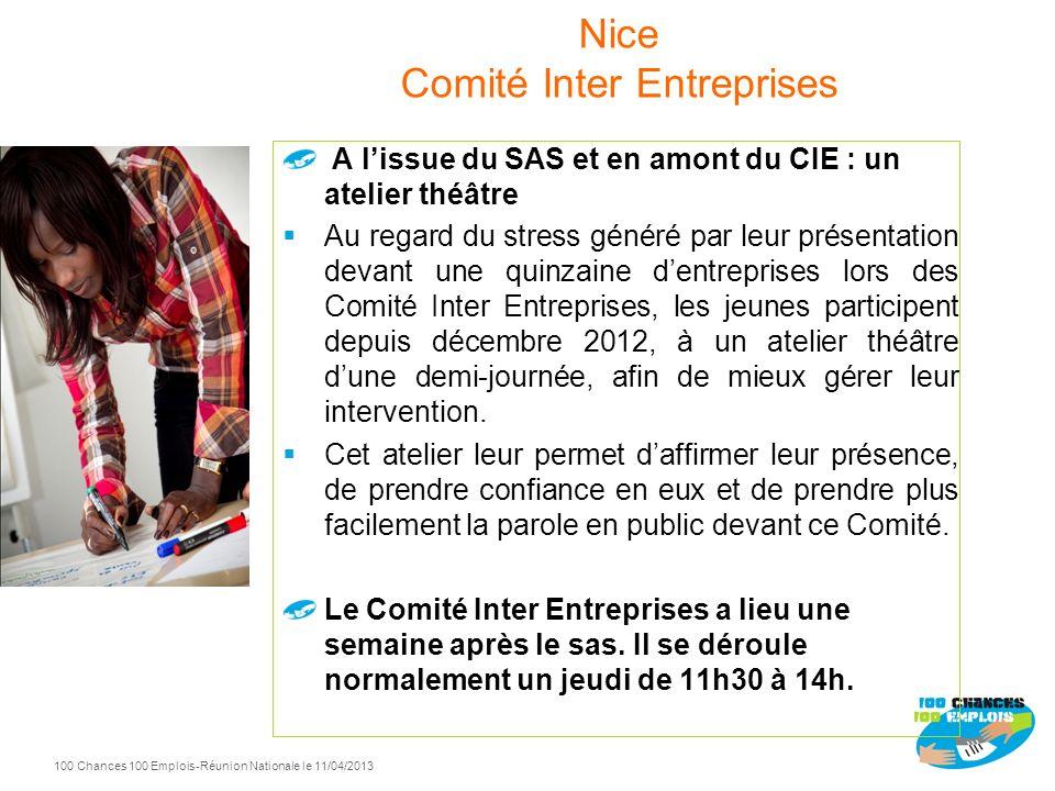 Nice Comité Inter Entreprises