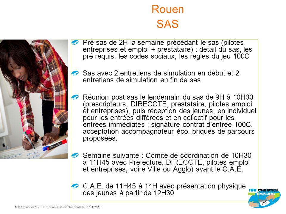 Rouen SAS