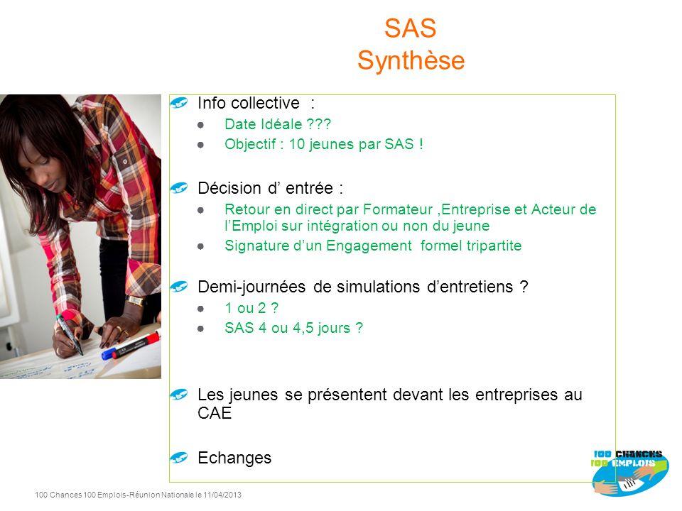 SAS Synthèse Info collective : Décision d' entrée :