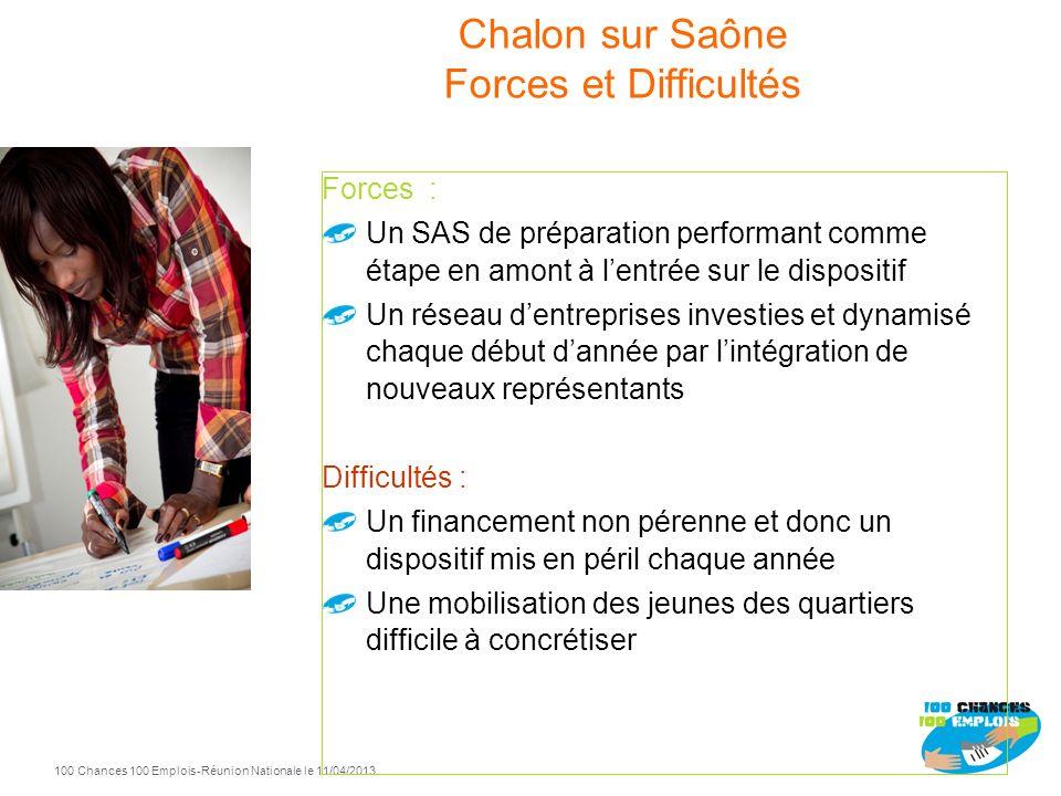 Chalon sur Saône Forces et Difficultés