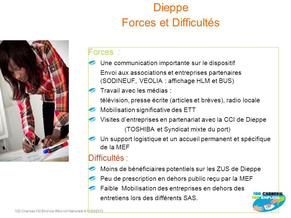 Dieppe Forces et Difficultés