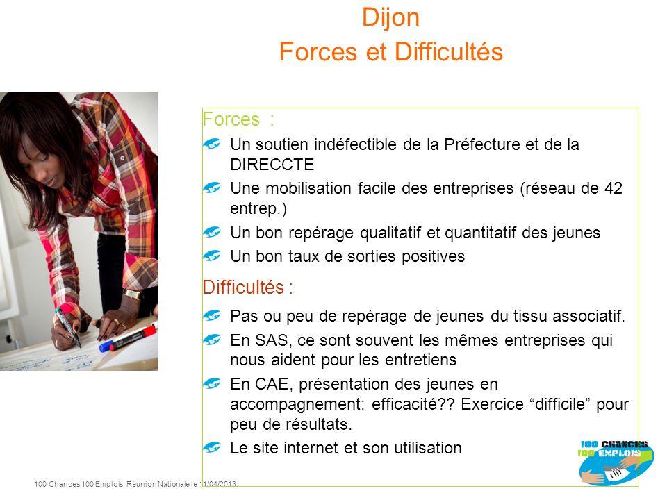 Dijon Forces et Difficultés