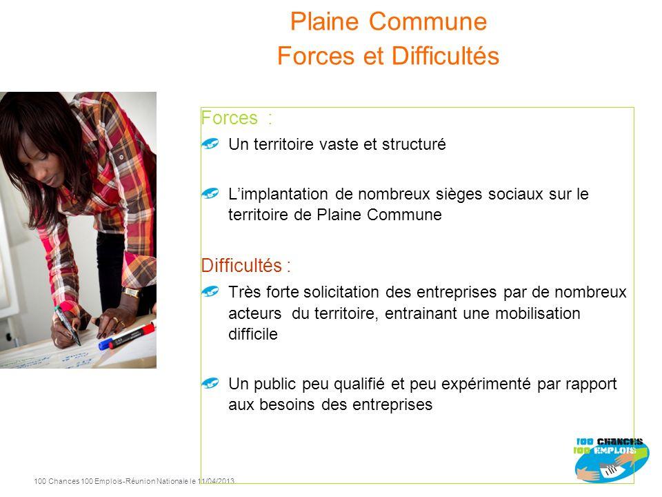 Plaine Commune Forces et Difficultés
