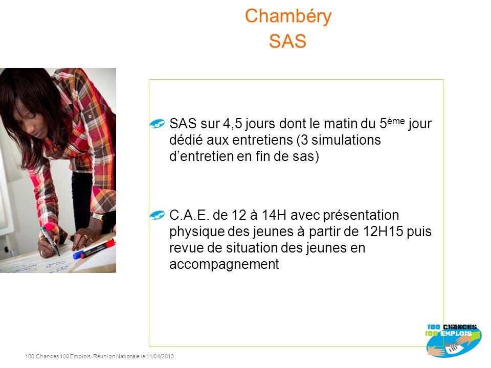 Chambéry SASSAS sur 4,5 jours dont le matin du 5ème jour dédié aux entretiens (3 simulations d'entretien en fin de sas)