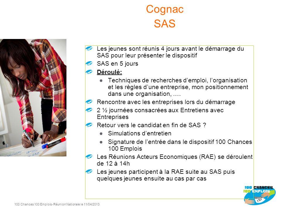 Cognac SAS Les jeunes sont réunis 4 jours avant le démarrage du SAS pour leur présenter le dispositif.