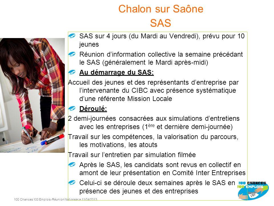 Chalon sur Saône SASSAS sur 4 jours (du Mardi au Vendredi), prévu pour 10 jeunes.