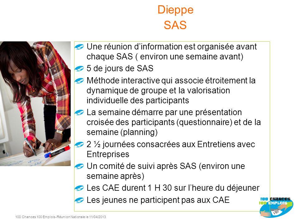 Dieppe SASUne réunion d'information est organisée avant chaque SAS ( environ une semaine avant) 5 de jours de SAS.