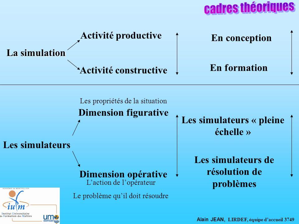 cadres théoriques Activité productive En conception La simulation