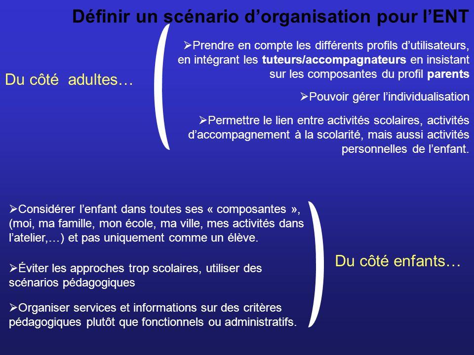 Définir un scénario d'organisation pour l'ENT