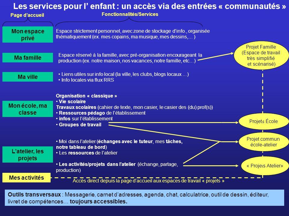 Les services pour l' enfant : un accès via des entrées « communautés »